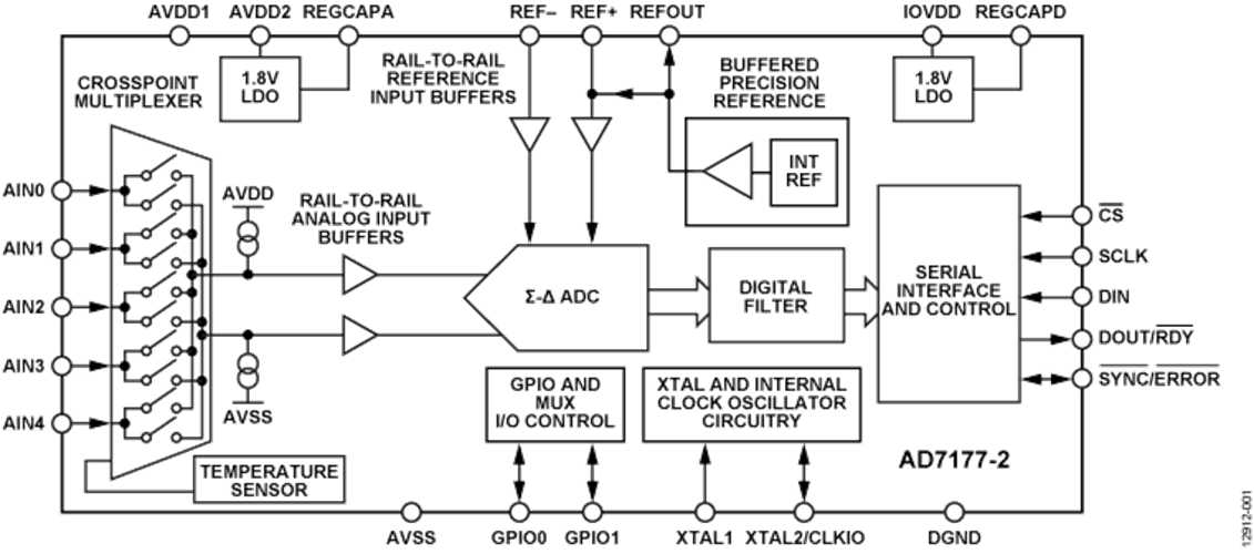 微观尽头——精密信号测量-EmoeMetrology