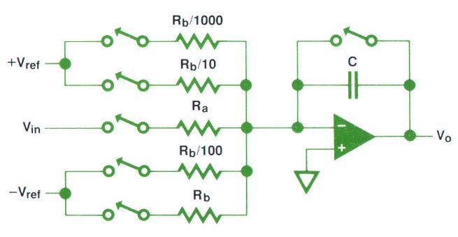 Multi-Slope Circuit