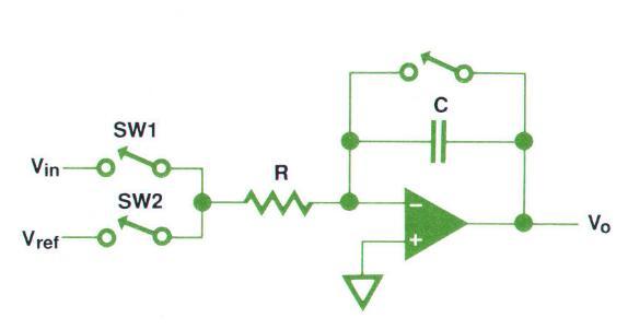 dual-slope basic